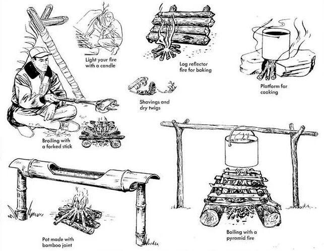 Cook pot hanging method : Bushcraft