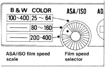 31 best images about ISO, ASA, or Sensibility to Light on