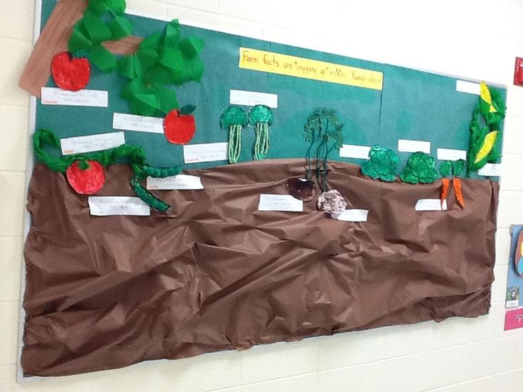 Les 95 Meilleures Images à Propos De Garden Theme For Classroom