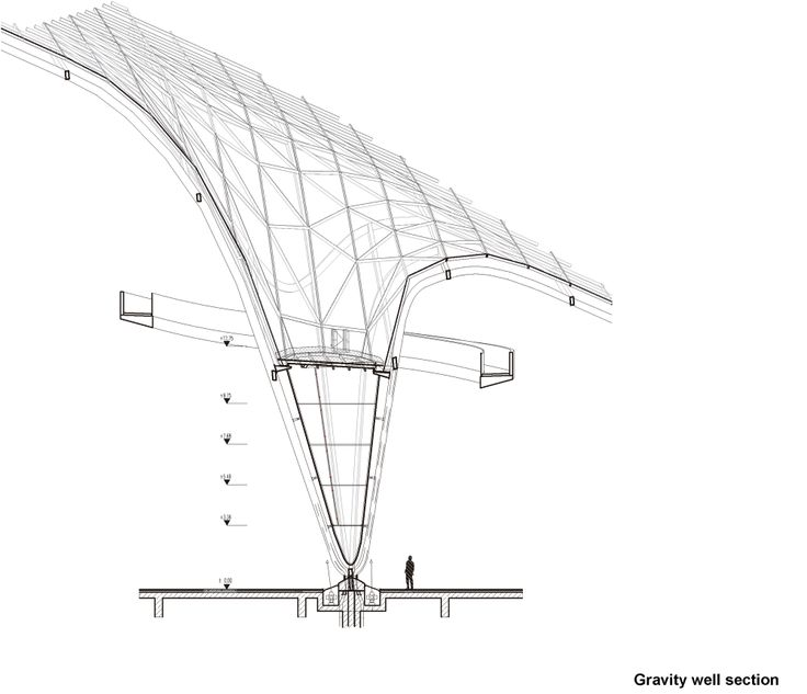 270 best images about Architectural Drawings on Pinterest