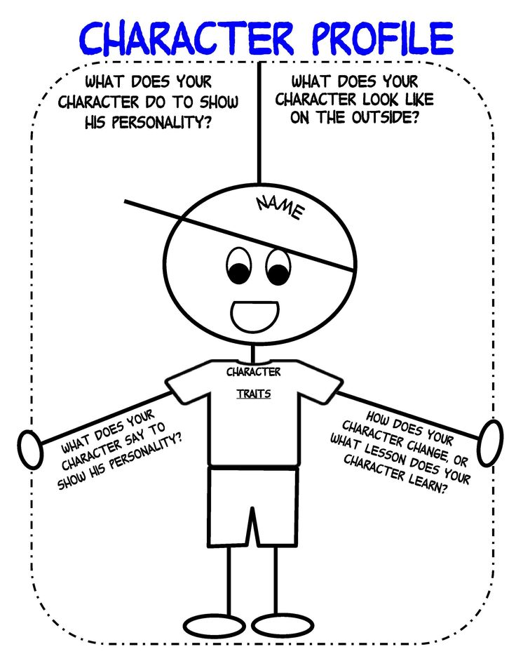 192 best images about Character Study Activities on