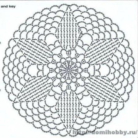 25+ best ideas about Crochet doily diagram on Pinterest