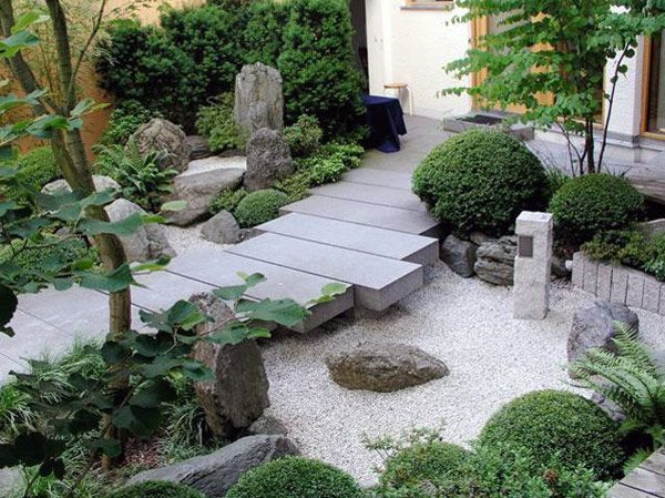25 Best Ideas About Japanese Garden Landscape On Pinterest