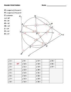 488 best images about Math Lesson Plans on Pinterest