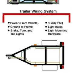 Tekonsha Prodigy P3 Wiring Diagram 2004 Chevy Impala Radio 47 Best Images About Diy Trailer Maintenance Guides And Tips On Pinterest | Videos, The Square ...