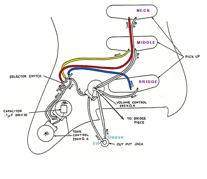 electric guitar wiring diagrams schematics image wiring diagram