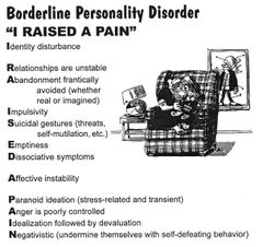1000+ images about Therapy: Personality Disorders-Cluster