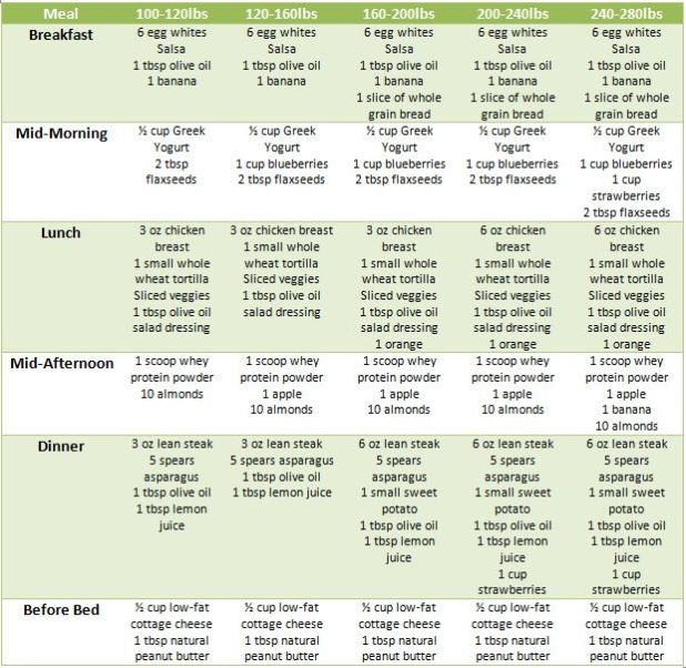 Women S Workout Plan For Weight Loss Pdf Viewyoga Co