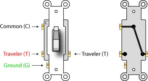 3 Way Switch (single Pole, Double Throw Or SPDT)