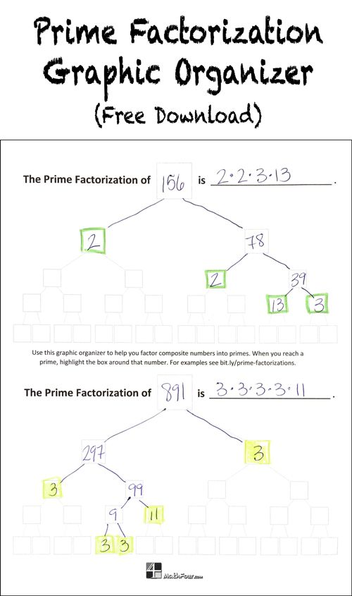 17 Best images about Teaching Factors & Multiples on