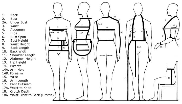 14 best images about Sewing: Measure and Croquis on