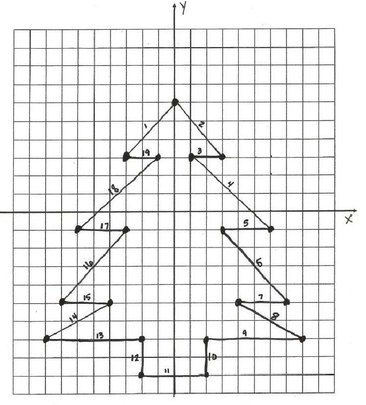 17 Best images about Algebra 1/Algebra 2 on Pinterest