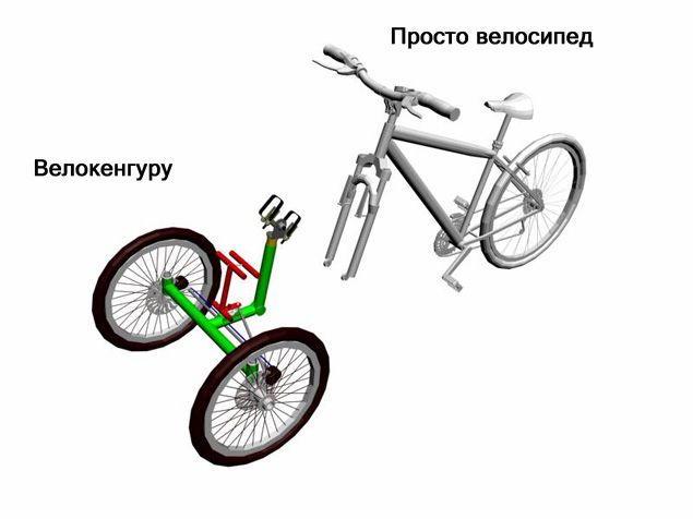 263 best images about tricycle & cargo on Pinterest