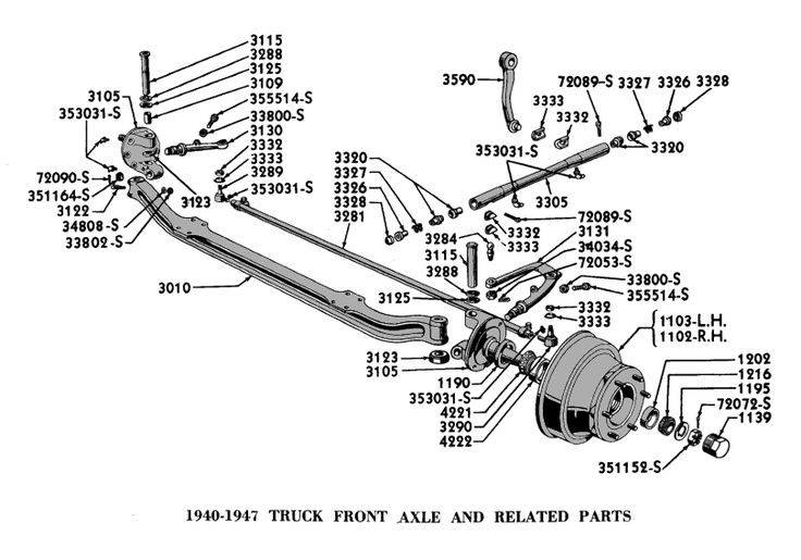 Truck Front End Parts Diagram. Harness. Auto Wiring Diagram