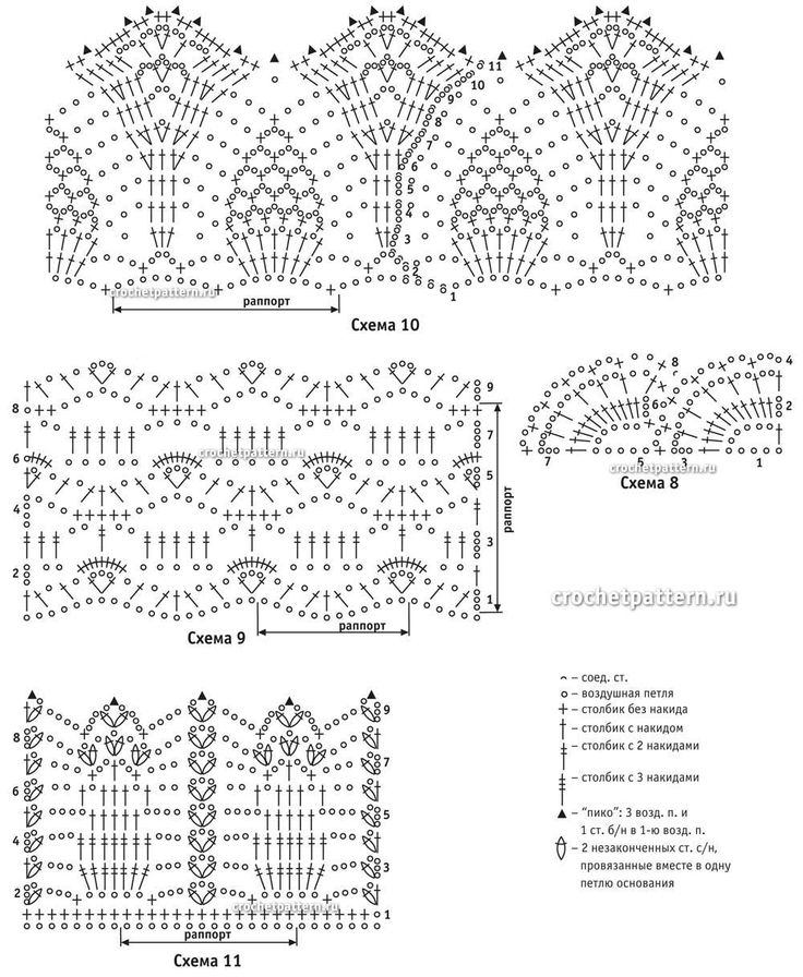 17 Best images about Crochet edging on Pinterest