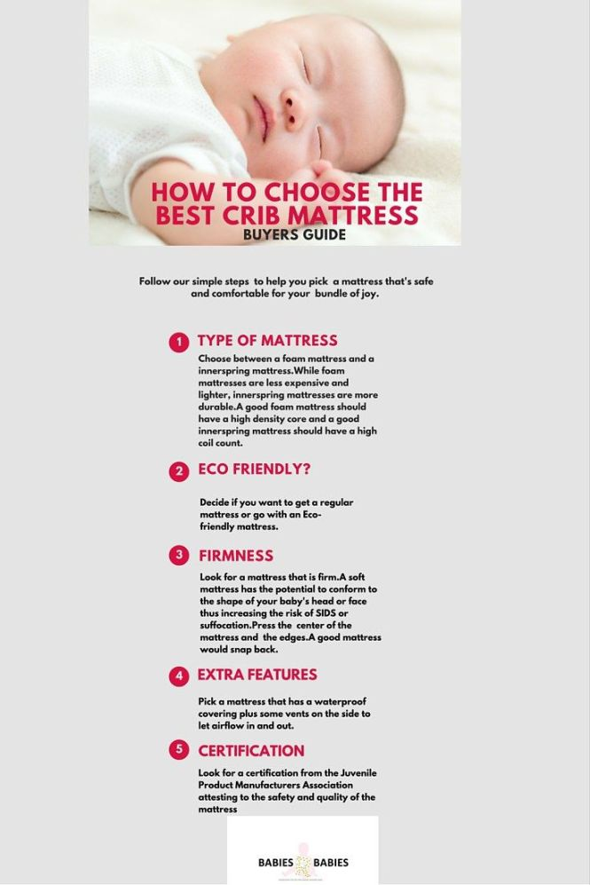 When Ing A Crib Mattress There S So Much To Consider This Indepth Guide Explains