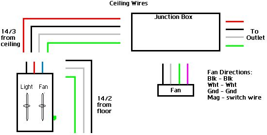 casablanca ceiling fan switch wiring diagram boat battery selector 17 best images about electrical - home on pinterest | dual fan, fluorescent light ...