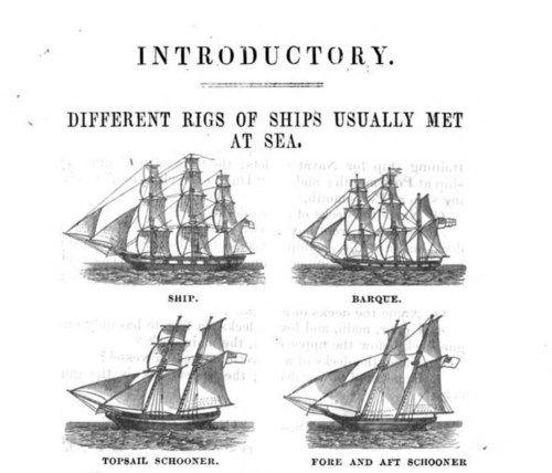 parts of a pirate ship diagram harley davidson dallas sailor wheel toyskids co 15th century baby anchor