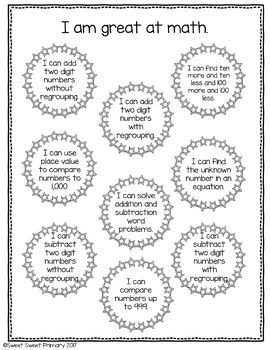 25+ best ideas about Student self assessment on Pinterest