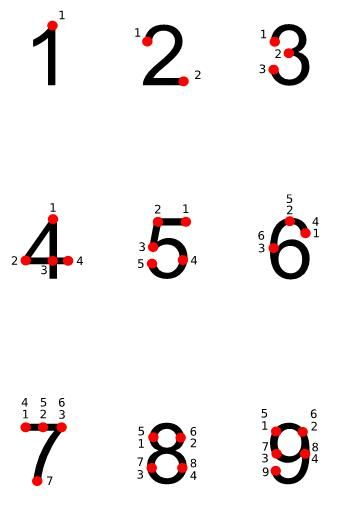 17 Best images about Touchpoint Math on Pinterest