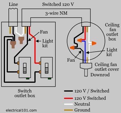 7 Way Wiring Diagram Cargo Ceiling Fan Switch Wiring Diagram Electrical Pinterest