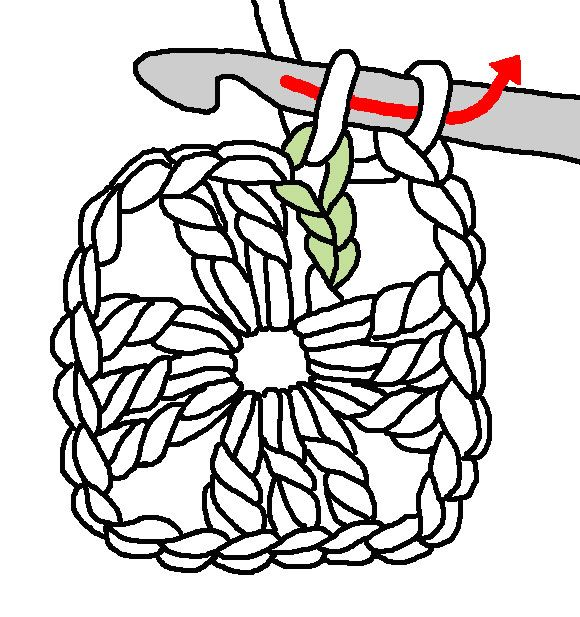 23 best images about How to make freeform crochet on