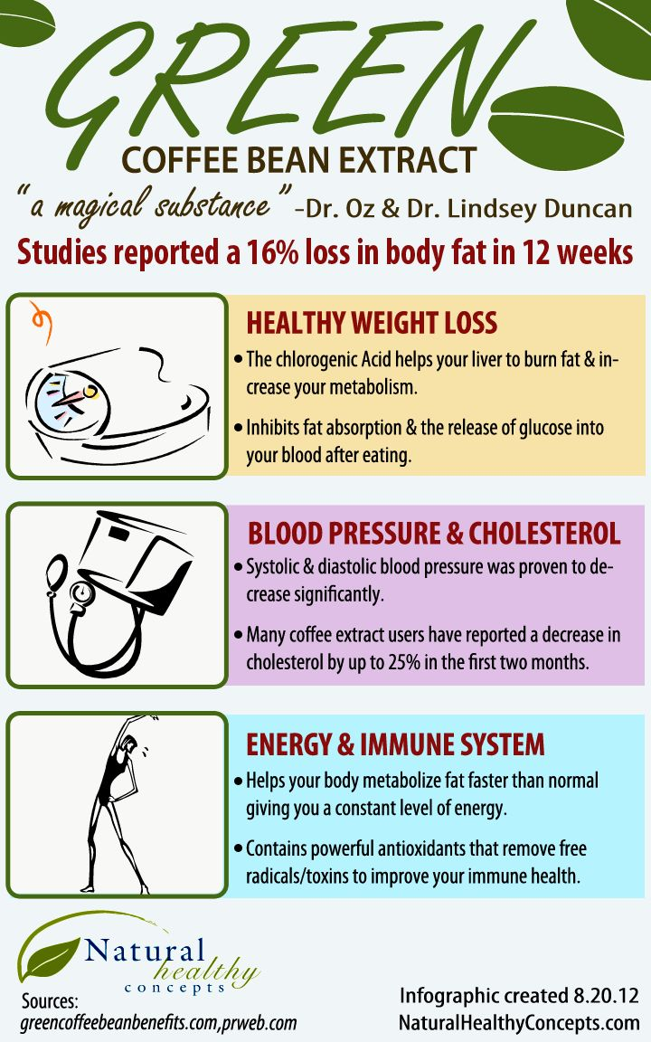 17 best images about weight loss alternative medicine on