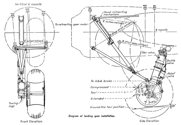 54 best images about B-17 Diagrams on Pinterest