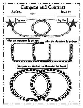 14 best images about Common Core Graphic Organizers. on