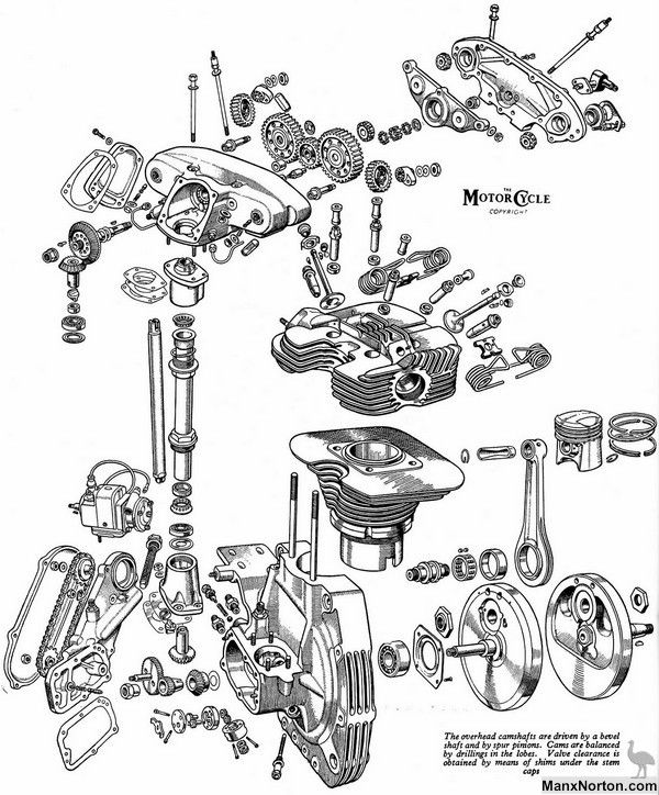 26 best images about Motorcycle Engine Blueprints