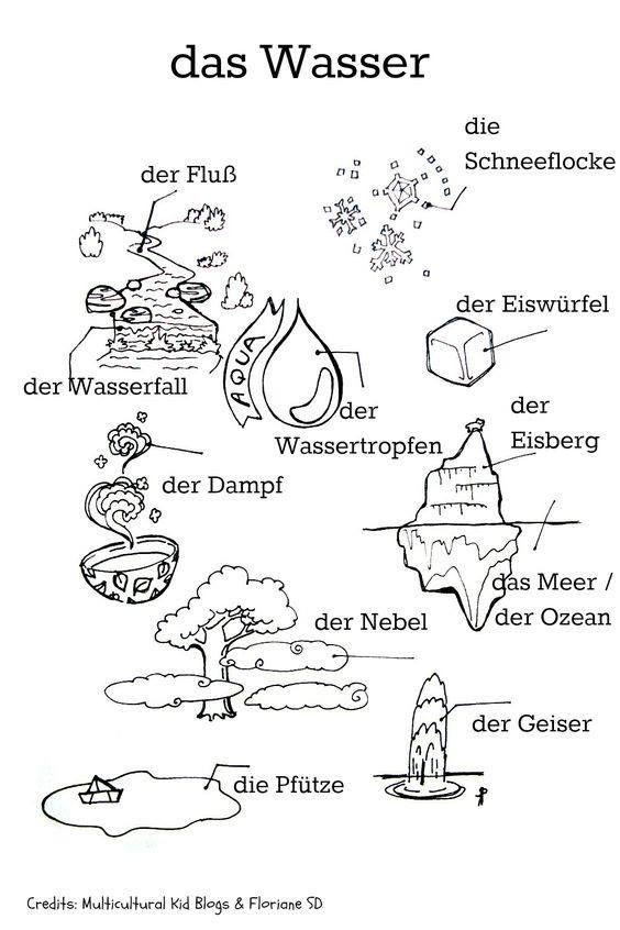 560 best images about Learn German/Deutsch on Pinterest
