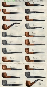 Pipe chart...almost like a list to check off... | Man Room ...
