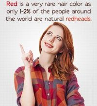 1000+ ideas about Natural Red Hair on Pinterest | Natural ...
