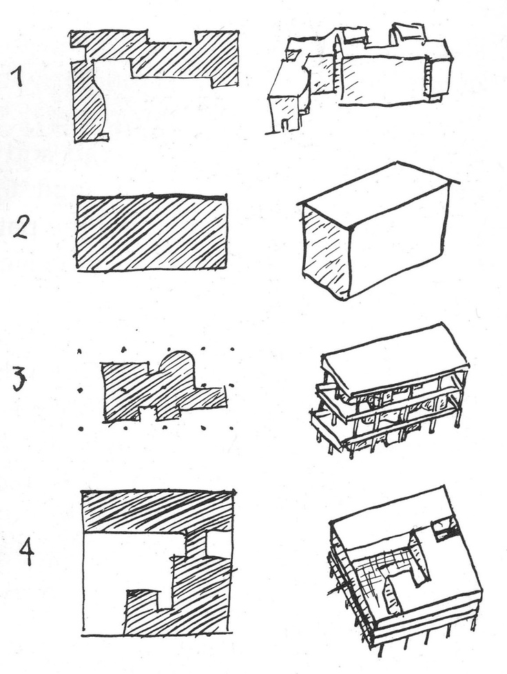 Le Corbusier 4 compositions of 1929 (from Frampton