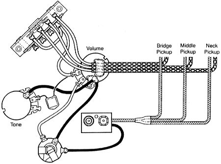 88 best images about guitar wiring on Pinterest