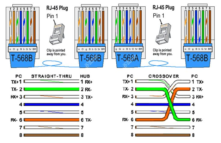 rj 45 jack wiring diagram b