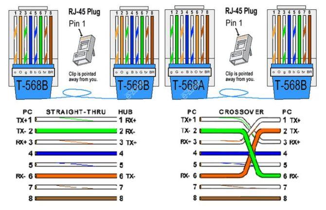 wiring usoc 568b wiring diagram full hd  grafikerdergisi