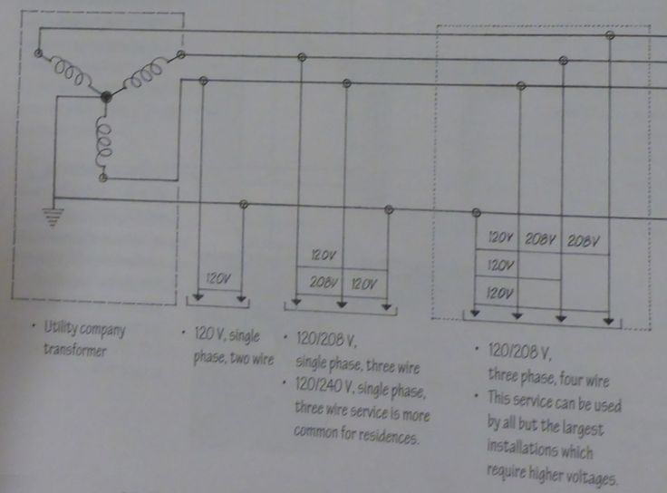 how to install a ground fault circuit breaker view diagram how to
