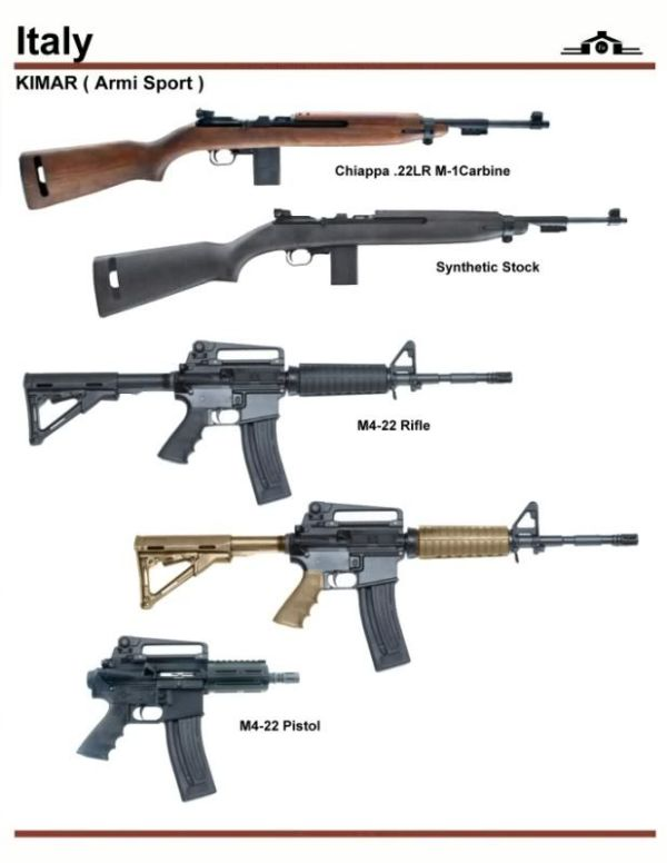 25 Best Ideas about Military Weapons on Pinterest