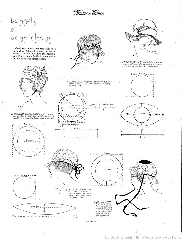 1000+ images about Hat Tutorials and Inspiration on