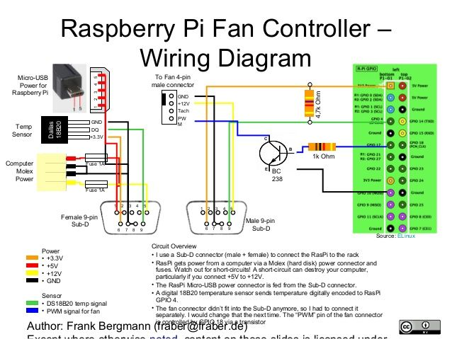 For Micro Usb Wire Color Diagram Raspberry Pi Fan Controller Wiring Diagram To Fan 4 Pin