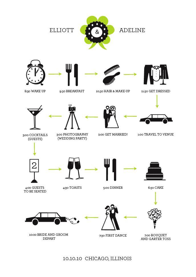 Best 25+ Wedding timeline template ideas on Pinterest