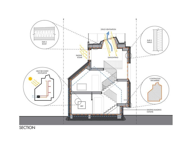 138 best images about Passive House on Pinterest