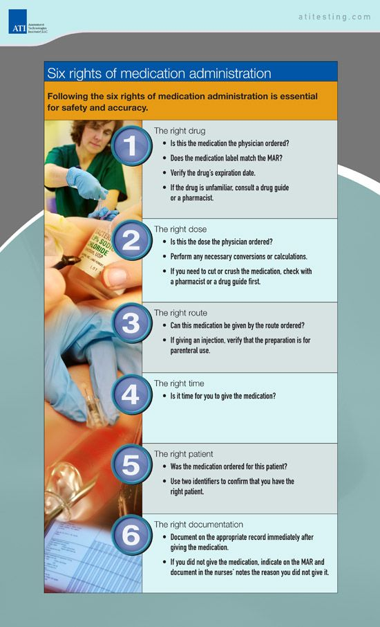 6 Rights Of Medication Admin NCLEX Pinterest The O