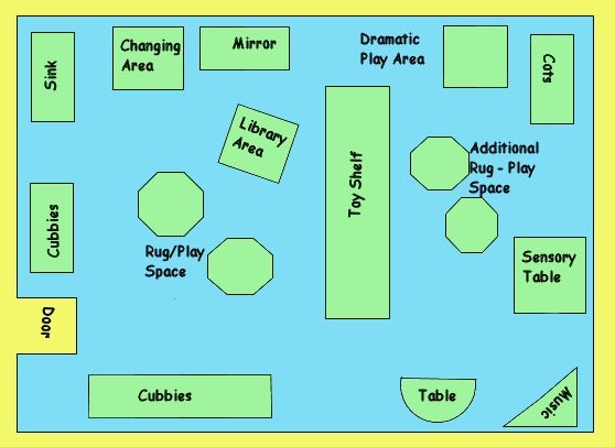 Toddler Classroom Layout
