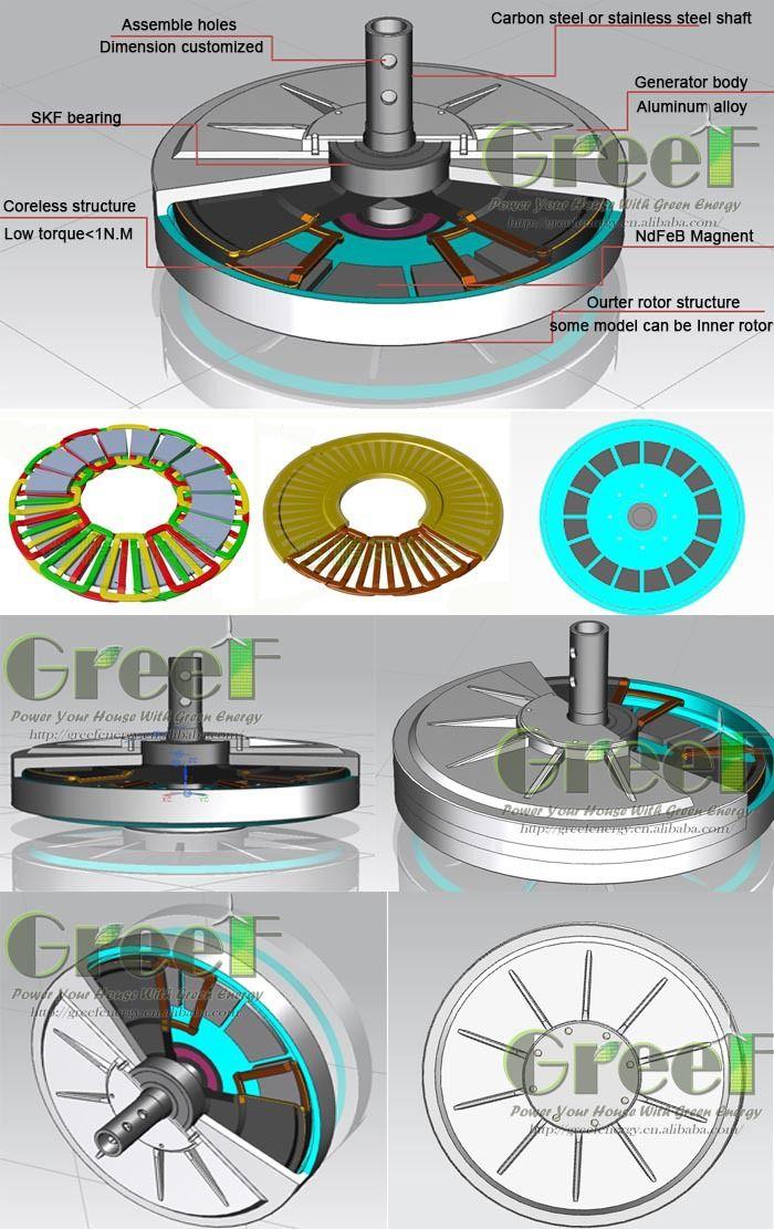 Coreless Pmg 1kw 12v 24v48v96v Vertical Axis Wind Generator3 Phase Ac Generator  Buy 3