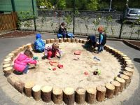25+ best ideas about Play areas on Pinterest | Outdoor ...