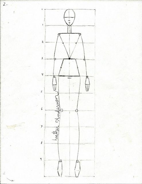 Httpsewiringdiagram Herokuapp Compostresponsive Web Design By