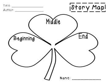 Story maps, Beginning middle end and Reading response on