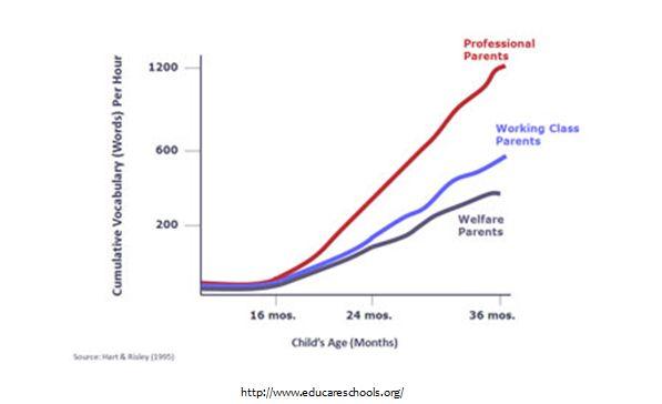 1000+ ideas about Developmental Psychology on Pinterest